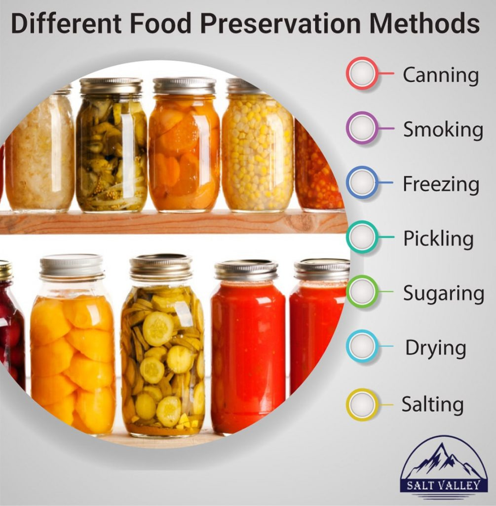 Different food preservation methods: